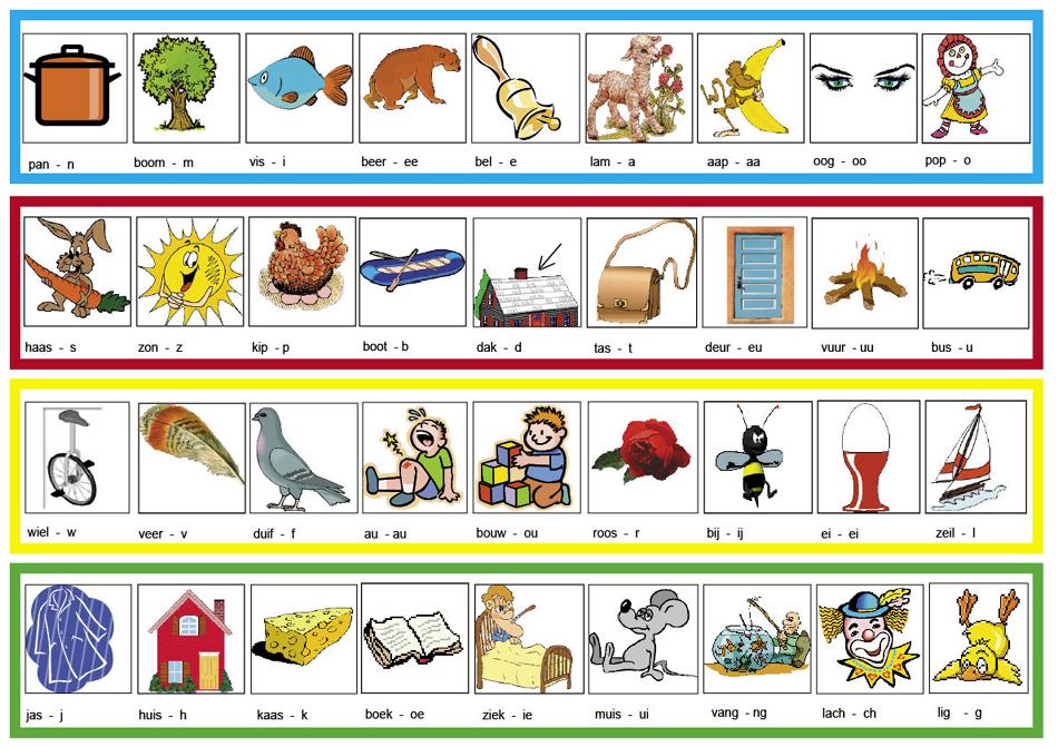 Hulpkaart spelling